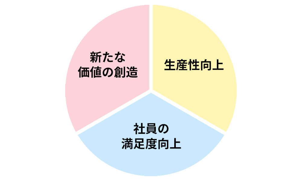 他部署との連携の3つのメリット